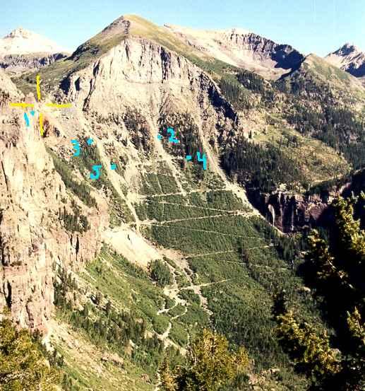 Black Bear Pass Colorado >> truck